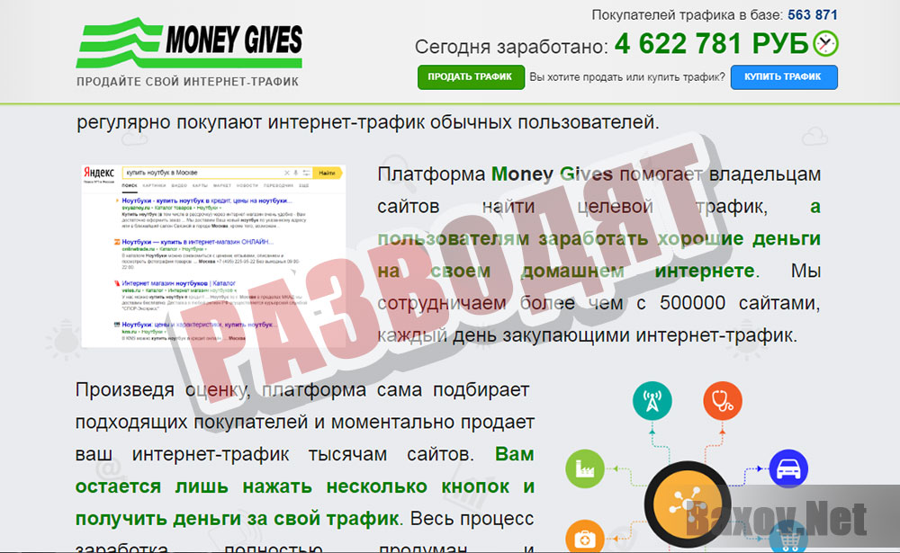 Money Gives - разводят